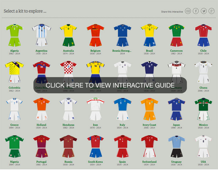 4140daef1e6 2014-WorldCup-Soccer-Kits-Interactive-Guide